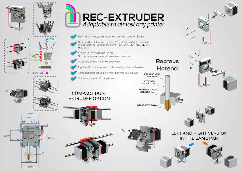 Recreus Extruder